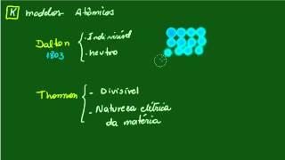 Modelos Atômicos - Dalton e Thomson