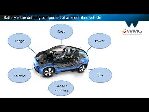 Road mapping the EV future - Professor David Greenwood, University of Warwick