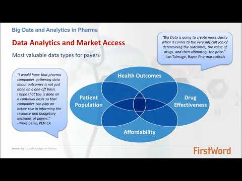 Webinar: Big Data and Analytics in Pharma