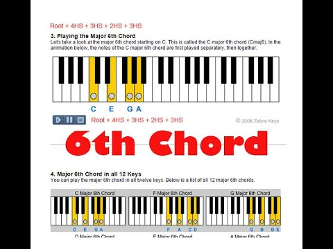 Learn Piano Chords How To Play 6th Chords On Piano Youtube