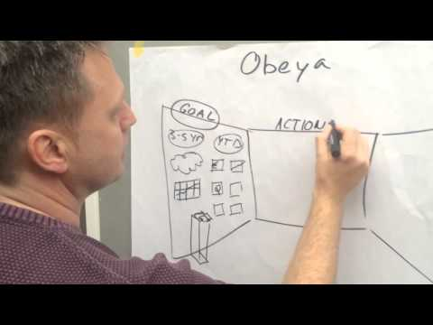 Lessons from working with Obeya - Lean Consultancy Group