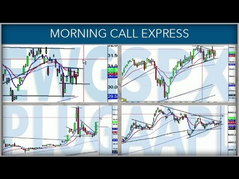 Scott Redler - Morning Call Express - Futures Point Higher, Looking for Upward Momentum