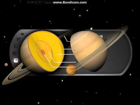 Mengenal Alam Semesta Dan Tata Surya - Part 1