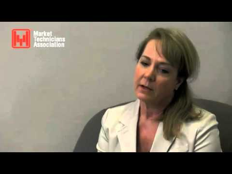 Market Technicians Association Technical Analysis Symposium Promotional Video