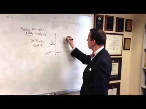 Multi-Attribute Utility Analysis