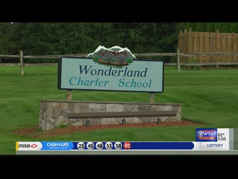 Wonderland Charter School Announces Closing... Facing Revocation of its Charter