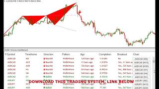 Forex gold trading strategy System Signal Scalping