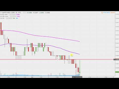 Santo Mining Corp - SANP Stock Chart Technical Analysis for 11-03-17