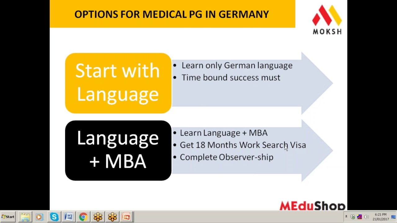 MBBS Germany - All about exams