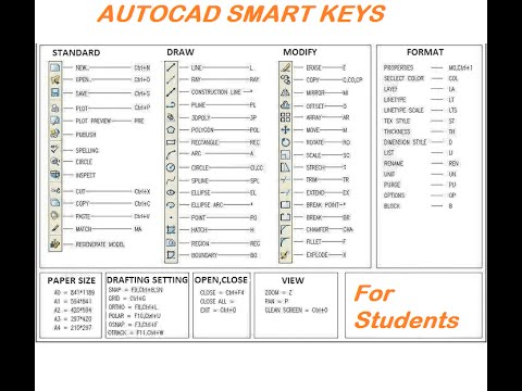 solidworks 2016 shortcut keys pdf