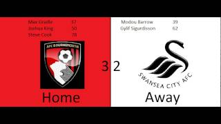 Video Gol Pertandingan AFC Bournemouth vs Swansea City