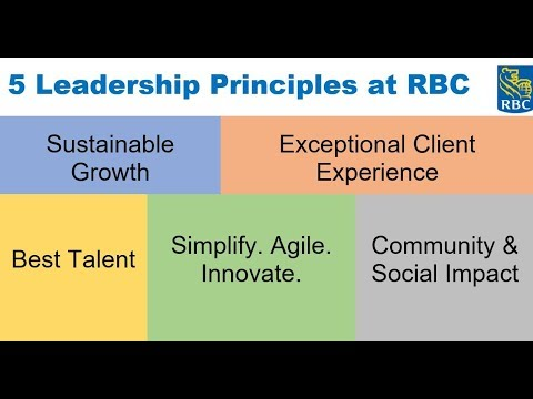 5 Leadership Principles at RBC via David Mckay