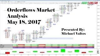 Orderflows Market Analysis May 18 2017 ES ZB ZS 6E 6J 6B Futures Day Trading