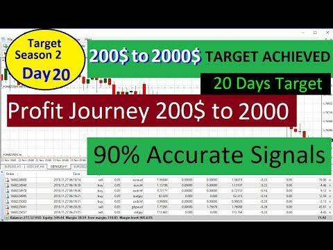 What are targets in forex trading