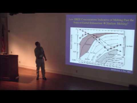 The Formation and Evolution of Cratonic Lithospheric Mantle by Richard Carlson