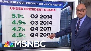 What Is The GDP And What Does Its 4.1 Percent Growth Mean?   Velshi & Ruhle   MSNBC