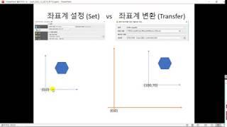 좌표계 설정 (Set) Vs 좌표계 변환 (Transfer)