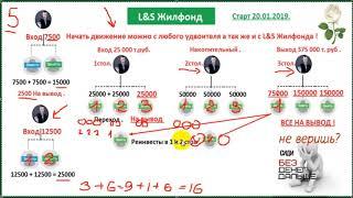 Антикредит или как избавиться от долгов