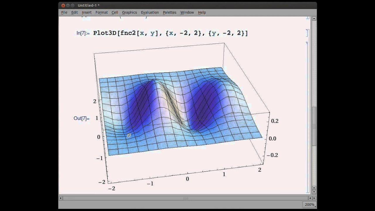 Plot funktioner i Mathematica