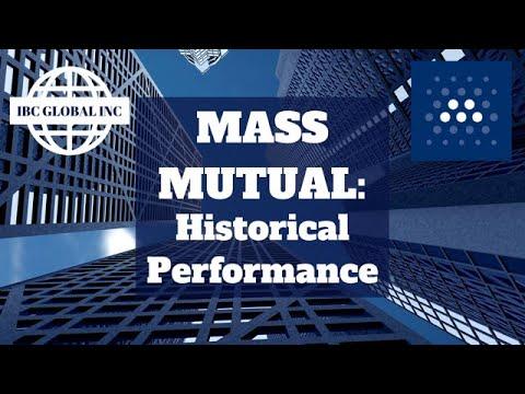 historical-performance:-mass-mutual