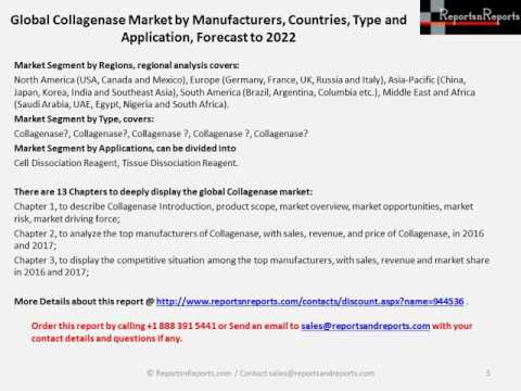 Collagenase Market Segment by Regions: US, Europe, Africa, Asia and Forecasts 2022