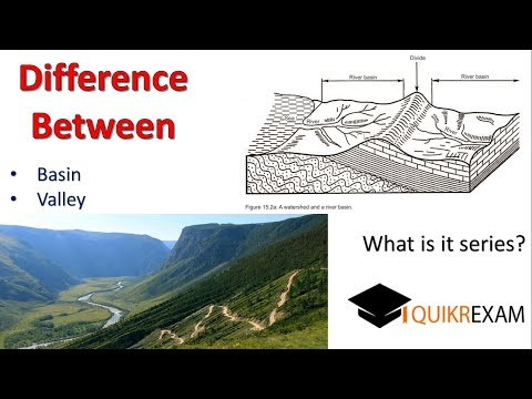 What is the difference between Basin and valley ?