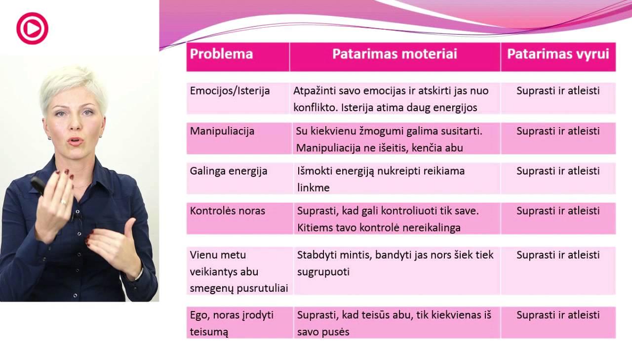 """RAIMONDA MARTINAITIENĖ – """"Konfliktai – bėgti ar kautis? """""""