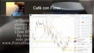 Forex con Café del 13 de Febrero del 2017