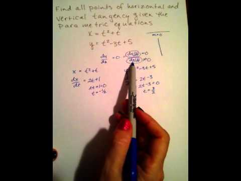 Parametric Equations: Horizontal and Vertical Tangency