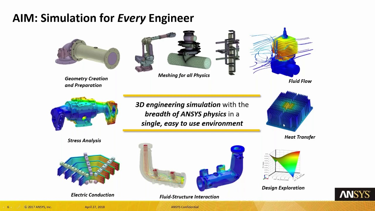 Simulation in the Hands of Every Engineer   EACPDS