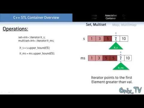 C++ STL Container Overview (সি প্লাস প্লাস এসটিএল কনটেইনার) Bangla Tutorial : Onix.TV