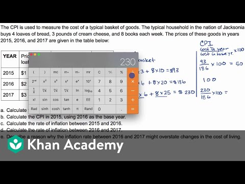 Example Question Calculating CPI And Inflation | AP Macroeconomics | Khan Academy