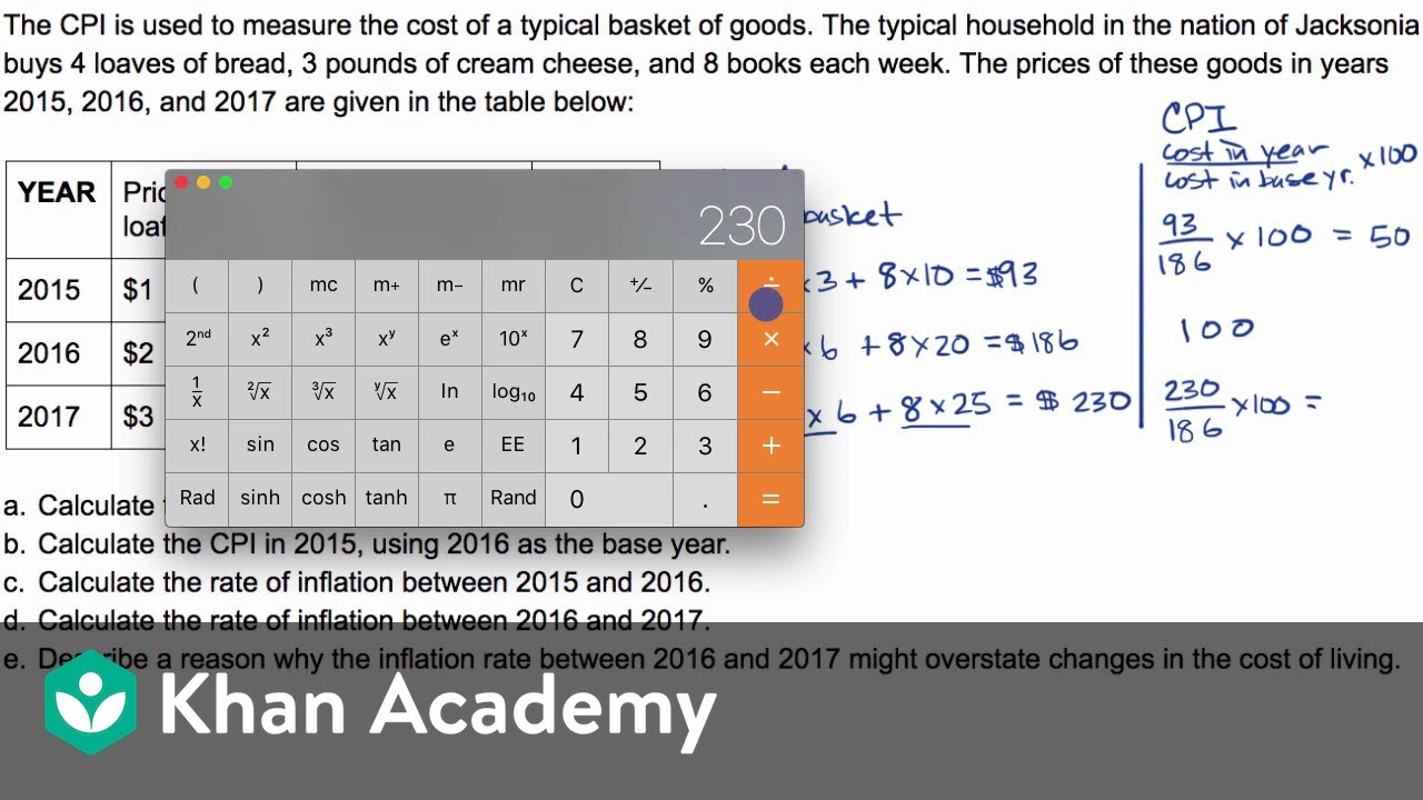 Example question calculating CPI and inflation (video