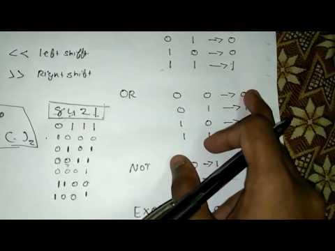 Bitwise Operators [Hindi]