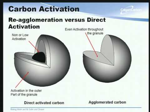 Richard Mimna, Senior Research Associate, Calgon Carbon Corporation
