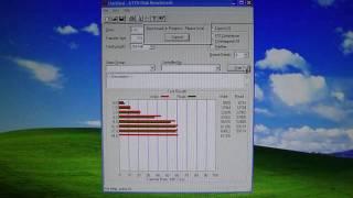 (HD) ATTO Disk benchmark on Maxtor 6Y120P0 122GB 5400rpm IDE hard drive