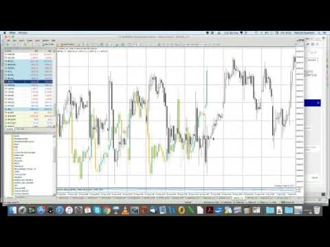 Spread Trading Club - Approfondimenti