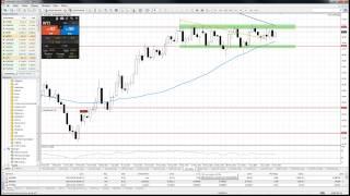 Poranny przegląd rynku forex z 22.06.15
