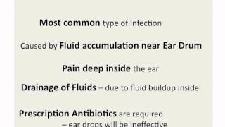 Causes and Cure for Ear pain