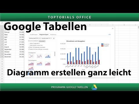 Diagramm Erstellen Ganz Leicht ( Google Tabellen / Spreadsheets )