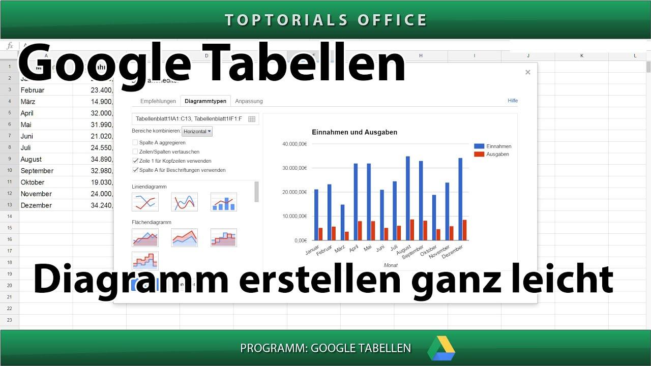 Diagramm Erstellen Ganz Leicht   Google Tabellen