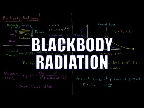 Quantum Chemistry 1.1 - Blackbody Radiation