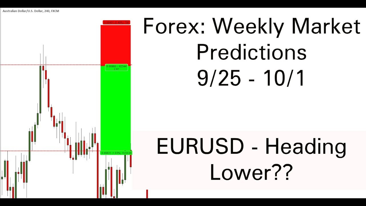 Forex weekly predictions