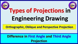 Types of Projections in Engineering Drawing – First and Third Angle Projections