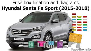 Fuse Box Location And Diagrams Hyundai Santa Fe Sport 2015 2018 Youtube