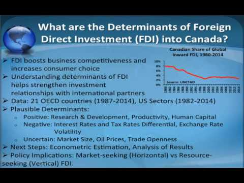 Determinants of Foreign Direct Investment (FDI) into Canada