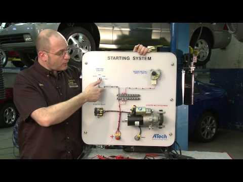 Car Corner: Starter Maintenance