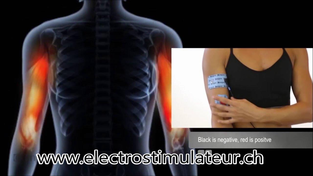 Placement Et Position Electrode Compex Pour Biceps Sur