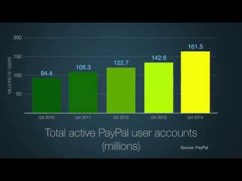 Digital Payments and the Retail Revolution