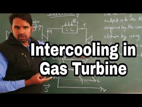 Intercooling in Gas Turbine   Regeneration in Brayton Cycle in Hindi by Qaiser   Study Channel